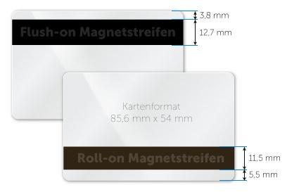 Zeichnung Magnetstreifen mit Maßen
