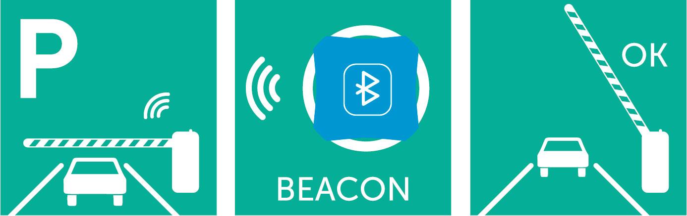 Grafik Beacons als Zutrittsmedium zum öffnen von Türen und Toren